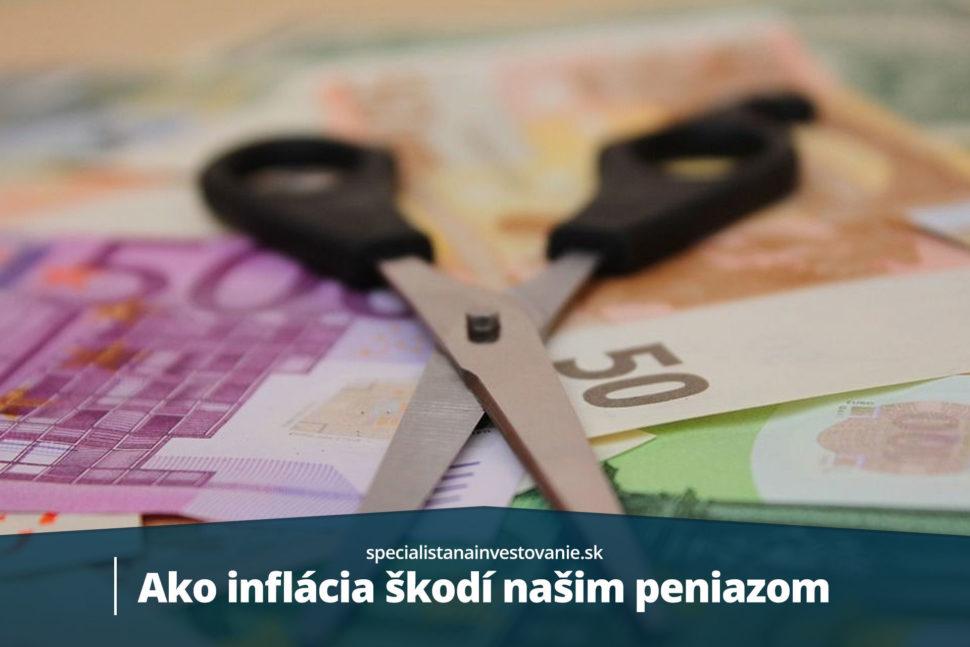 inflácia a investovanie